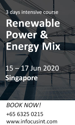 Renewable Power & Energy Mix